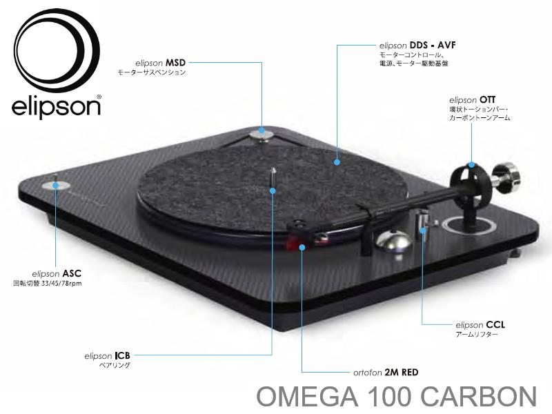 elipson-omega100carbon